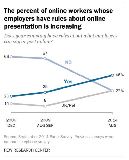 jan-6-2015-rules-of-online-presentation