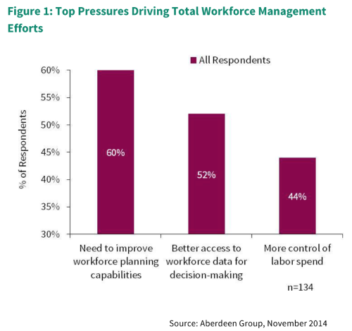 feb-24-2015-pressures-driving-twm