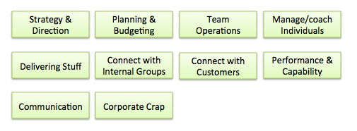 manager-org-chart1