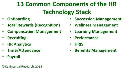 kir-optimal-hr-stack-july-14-2015
