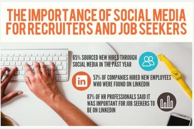 SHRM social media info graphic
