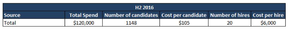 h2 2016