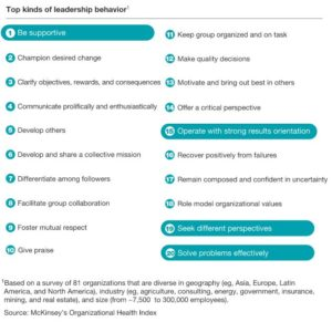 McKinsey top leadership traits