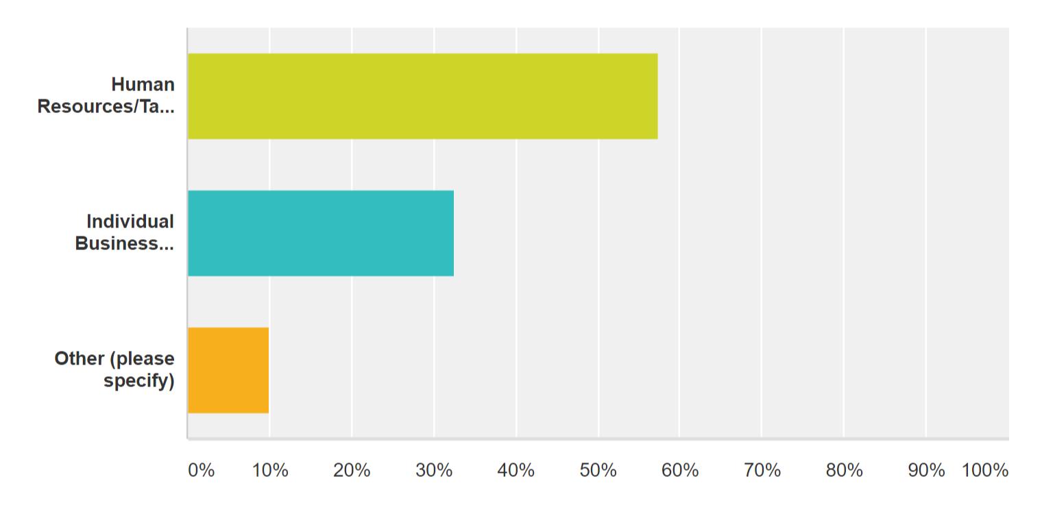 survey27