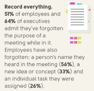Post-It meeting notetaking survey