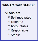 Kleiman STARS chart
