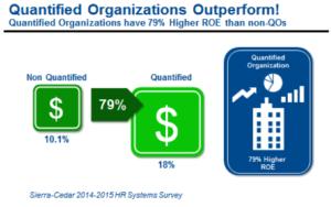 Quantified-Organizations-Outperform-Sierra-Cedar-2014-2015-HR-Systems-Survey