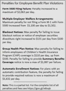 Penalties for benefits violations
