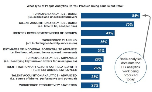 Analytics companies produce
