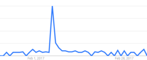 """84 Lumber Jobs"" on Google Trends"