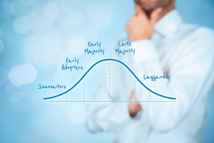 Image result for Recruitment Marketing Platforms