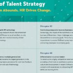 Survey Says: Companies Shifting Focus to Employee Experience