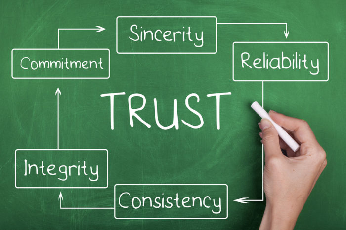 3 Ways To Improve Your Leadership Consistency Quotient Tlnt