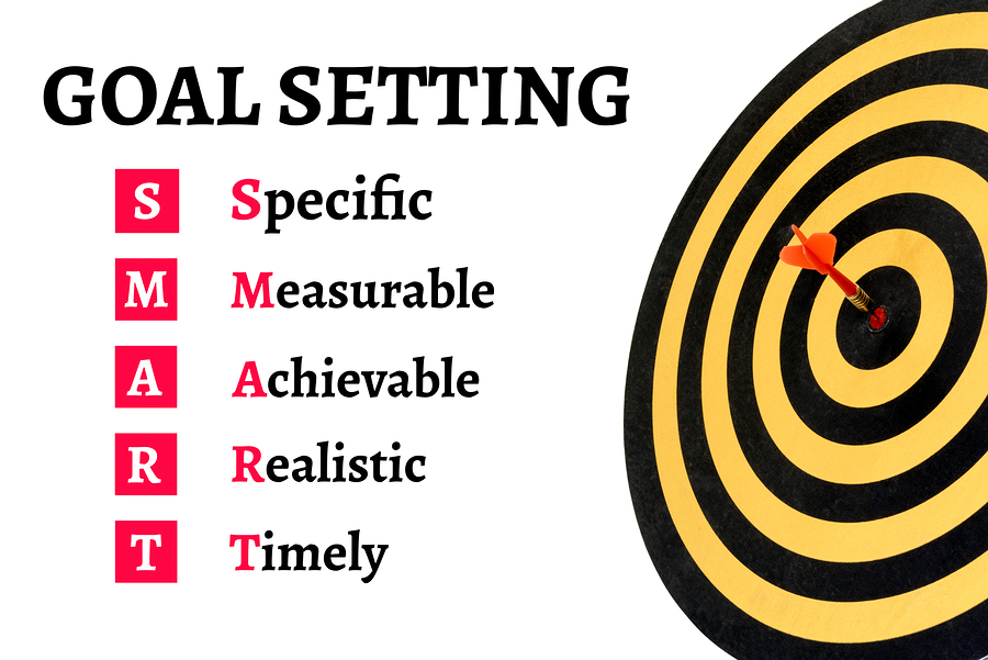How to set goals the smart way tlnt for Place setting images