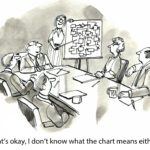 Does Your Org Chart Reflect the New Workforce Realities?