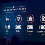 LinkedIn CEO Outlines 3 Top Employment Trends, State-of-the-Company at Annual Event