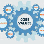 Three Secrets of Organizational Effectiveness