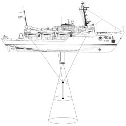 Ship with lines running to the standard target placed under the echo sounder.