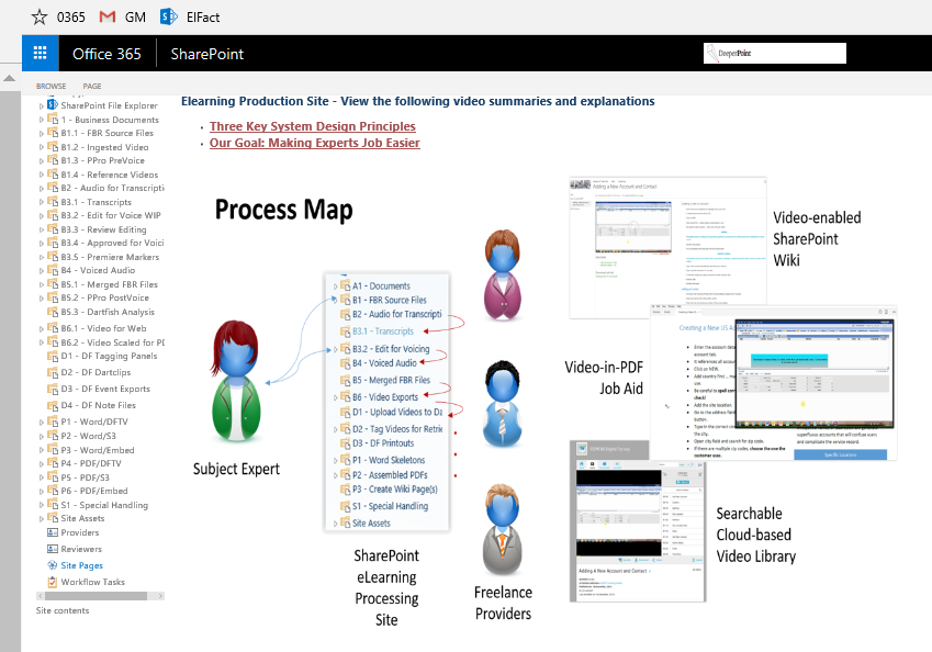 New eLearning Production Workflow – 2013