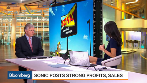 Sonic's Plans for Growing