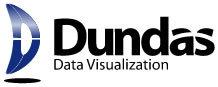 Dundas Data Visualization Inc.