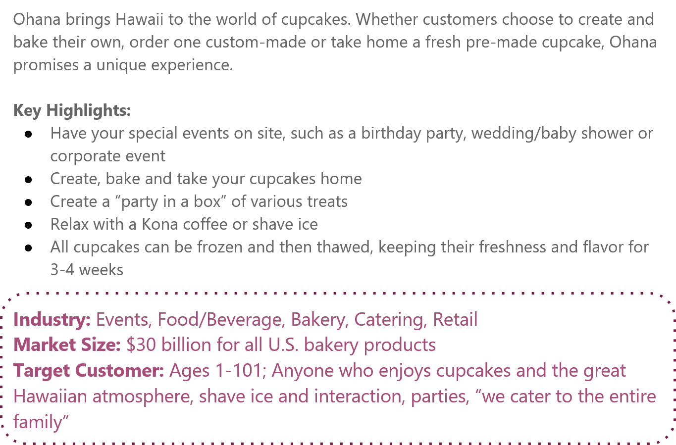Ohana Cupcakes Fundable Crowdfunding For Small Businesses