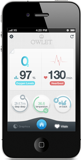 Owlet Funded Fundable Crowdfunding For Small Businesses