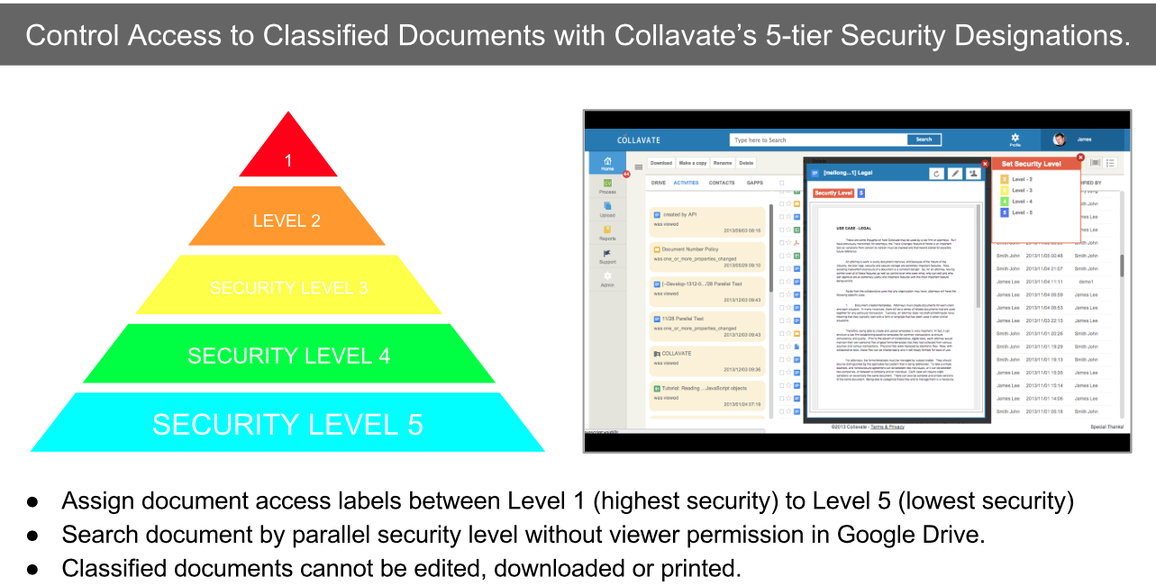 21 levels of security clearances above potus page 1. 2010 security clearance talent assessment ...