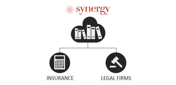 Synergy IXS record retrieval for insurance and legal industry