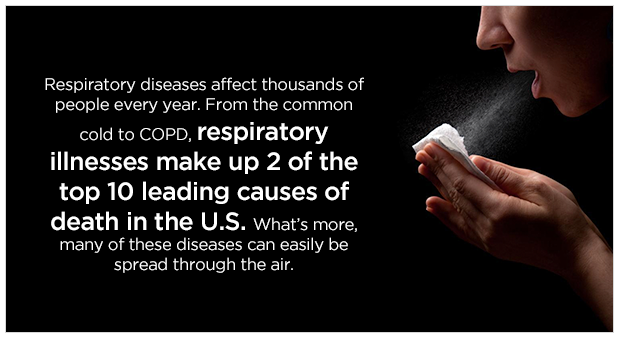 A Quick Diagnosis of Respiratory Products