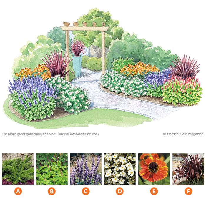 Garden plan Garden Gate eNotes