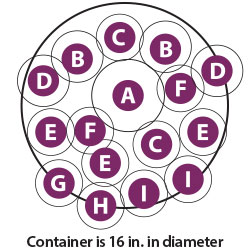 Container Recipe