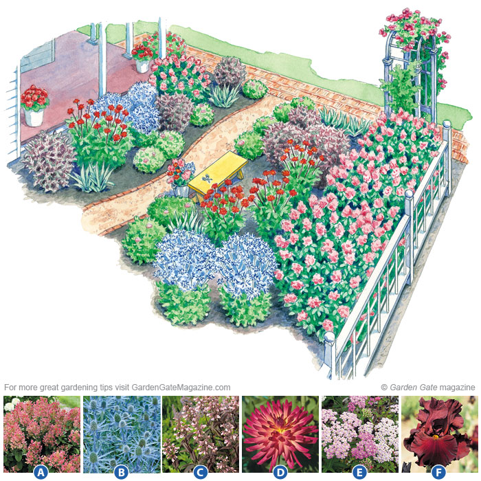 Fill your side yard with color and flowers