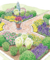 Flowery Front Yard Makeover illustration