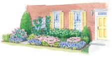 3 Fabulous Foundation Plans Garden Gate