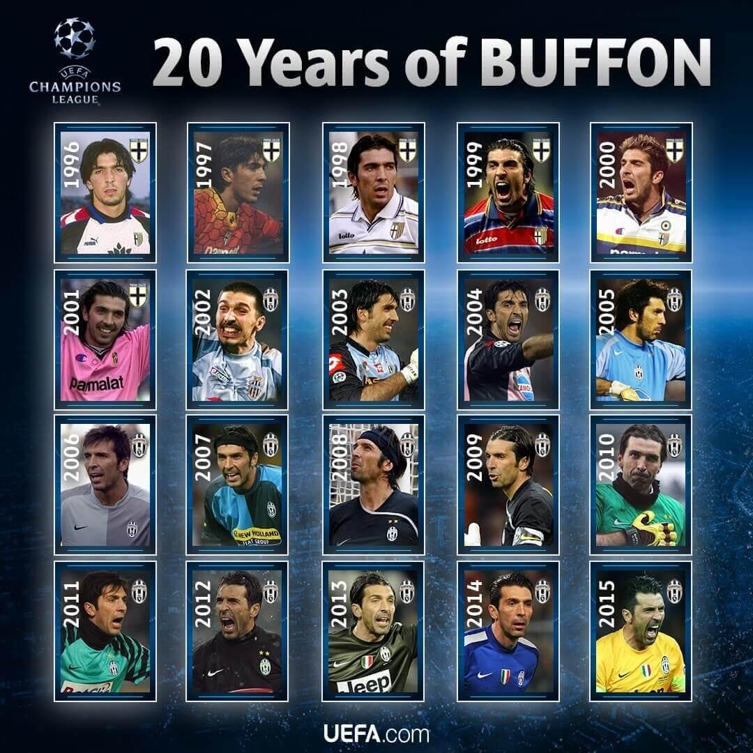 carrera Buffon