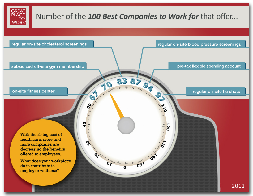 GreatplacetoWork-employee-wellness-infographic