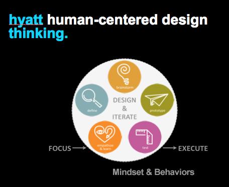 hyatt corporate culture