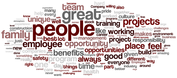 Great Rated! collected feedback from Kiewit Corporation employees via ...