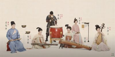 A group of six musicians in traditional Chinese Tang dynasty costumes are arranged adjacent to one another, playing a variety of wind, string, and percussion instruments.