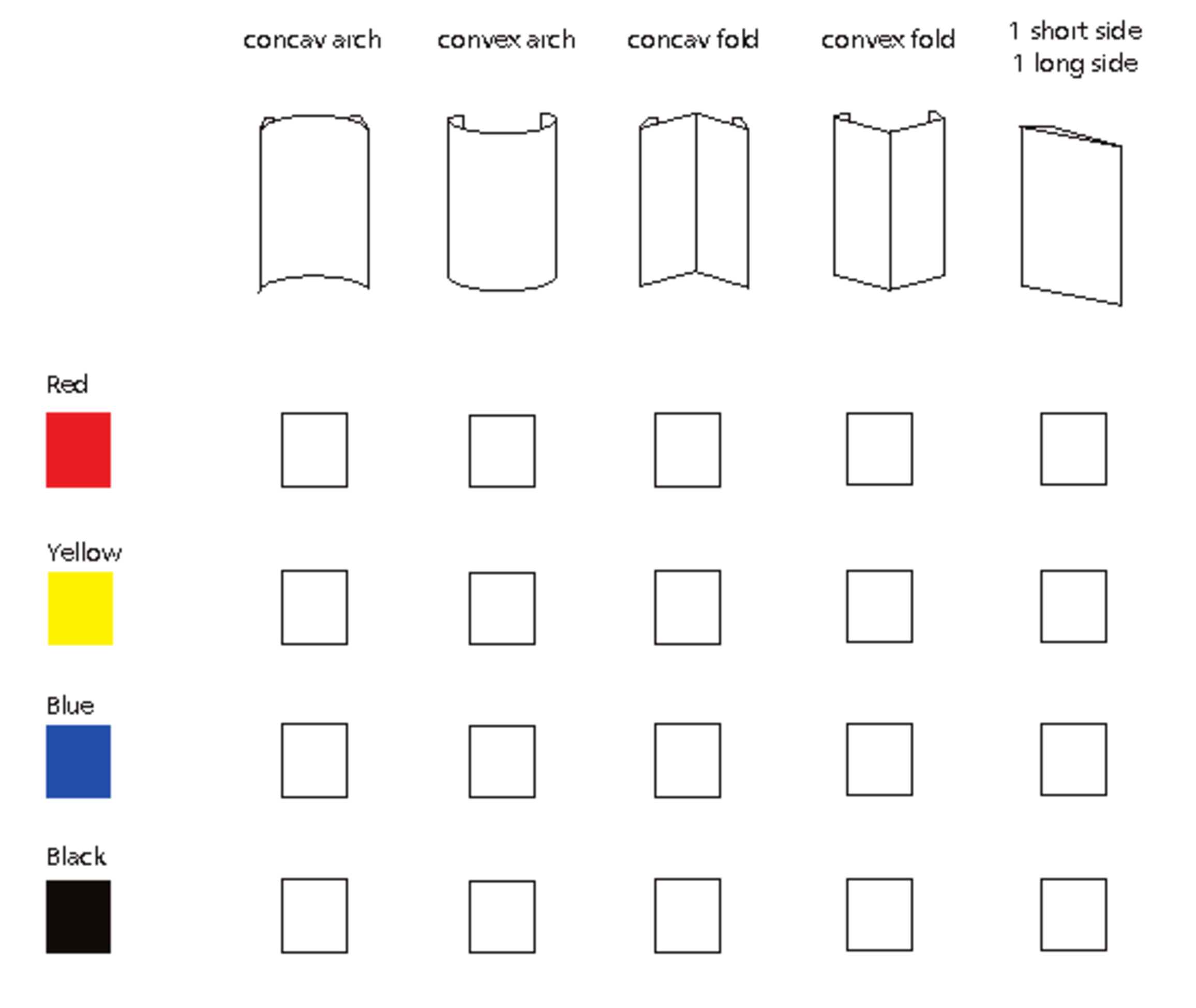 "This schematic rendering depicts five different shapes described in the top row as a ""concave arch, convex arch, concave fold, convex fold, [and] 1 short side/1 long side."" A column on the left side provides four color options, ""Red, Yellow, Blue, Black,"" each with a small square of pigment to illustrate the respective color. A grid of 20 small check boxes appears below the top row and to the right of the left column."