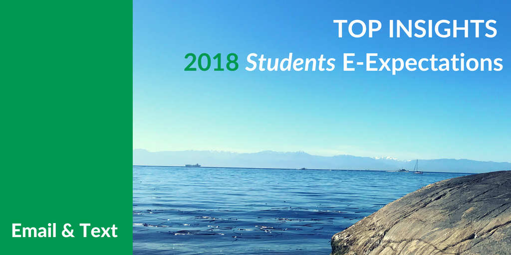 Top Insights on Email and Text for Higher Ed from the 2018 Student E-Expectations Survey