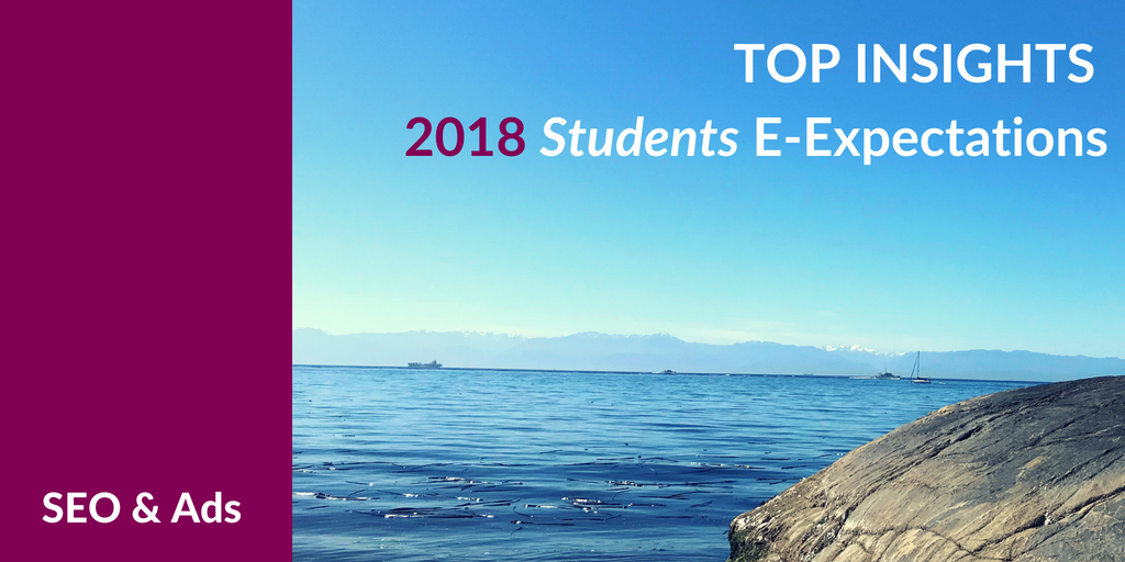 Top Insights on Search Engine Optimization and online advertising for Higher Ed from the 2018 Student E-Expectations Survey