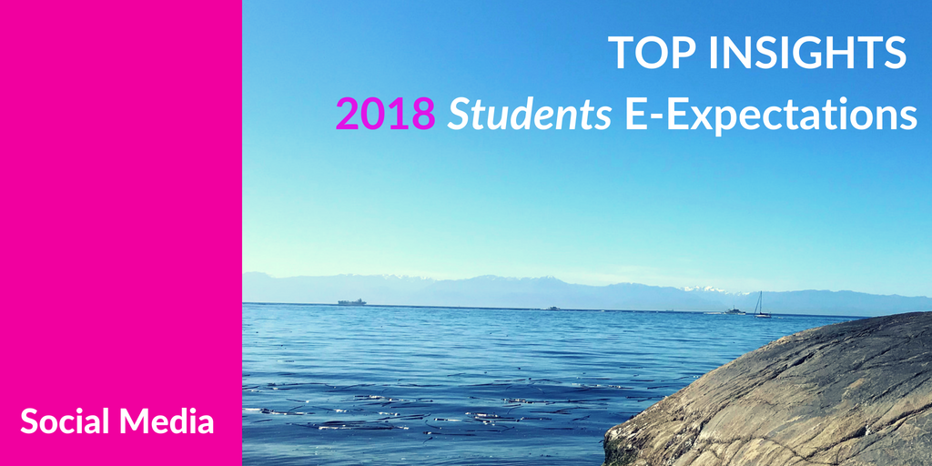 Top Insights on Social Media for Higher Ed from the 2018 Student E-Expectations Survey