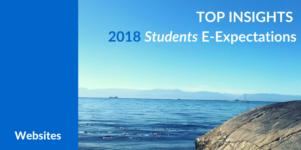 Top Higher Ed Websites Insights from the 2018 Student E-Expectations Survey