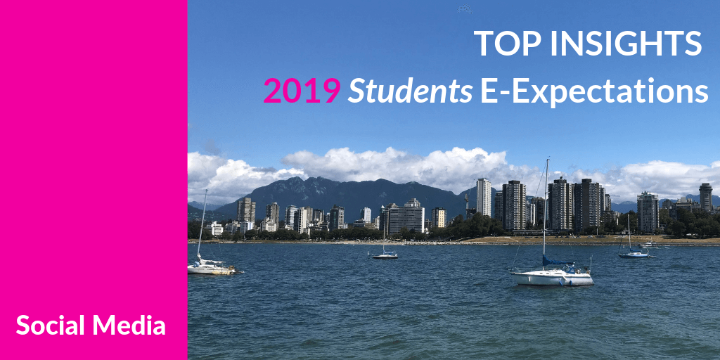 Top Insights on Social Media for Higher Ed from the 2019 Student E-Expectations Survey