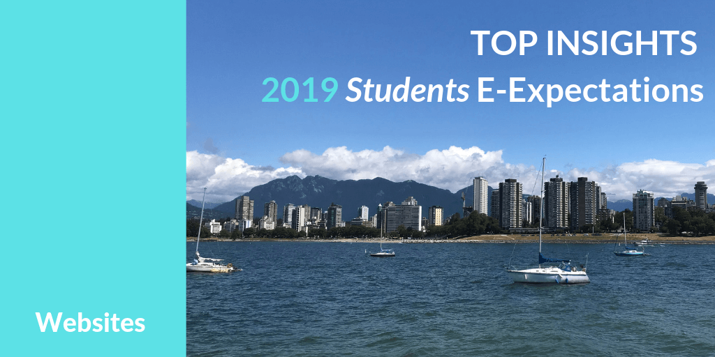 Top Higher Ed Websites Insights from the 2019 Student E-Expectations Survey