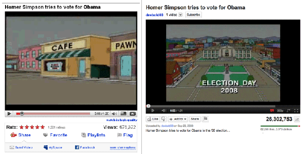 Screenshot comparing old YouTube rating system and new one