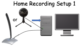 home recording setup 1