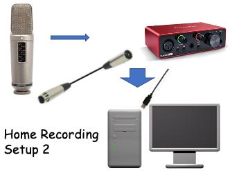 home recording setup 2
